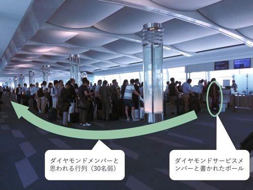 ANAダイヤモンド会員の優先搭乗行列の説明