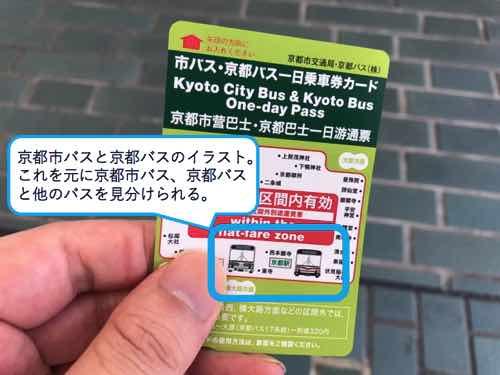 京都市営バスの一日乗車券