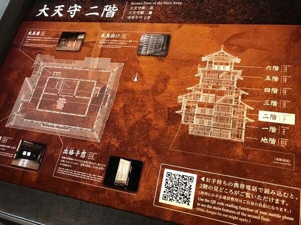 姫路城の大天守の地図