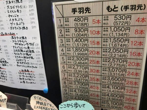 風来坊@新幹線地下街エスカの価格